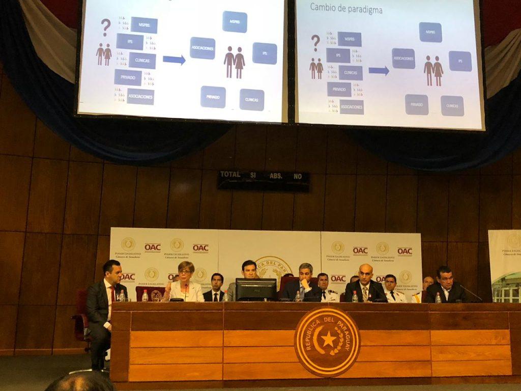Paraguay Public Private Partnership